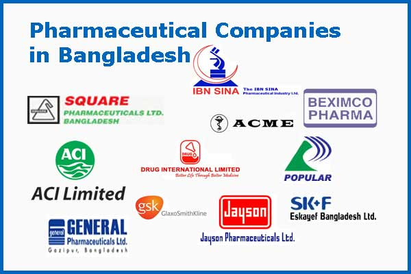 Turkey, Bangladesh Eye Pharma Ä°ndustry Cooperation