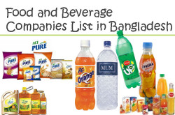 Food and Beverage Companies List in Bangladesh