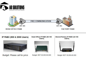 AD SOLUTIONS - IP Telephony Solutions & Services