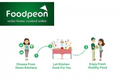 Foodpeon | Online Food Delivery Service in Bangladesh