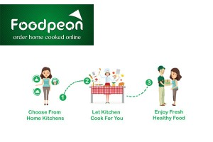Foodpeon-Food-Delivery