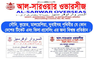 Al Sarwar Overseas Manpower Recruiting agency