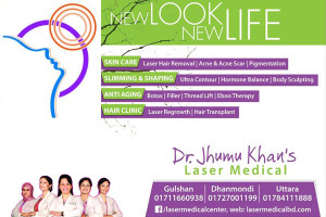 Laser Medical Center Ltd