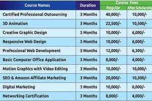 DIPTI-Courses