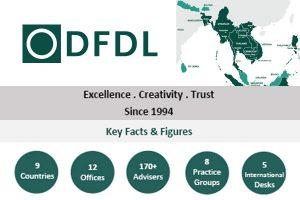 DFDL Bangladesh